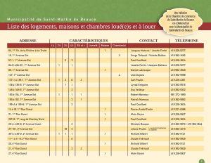 CDC SM St-Martin Logements loués à louer Mise à jour Août 2016 _Page_1